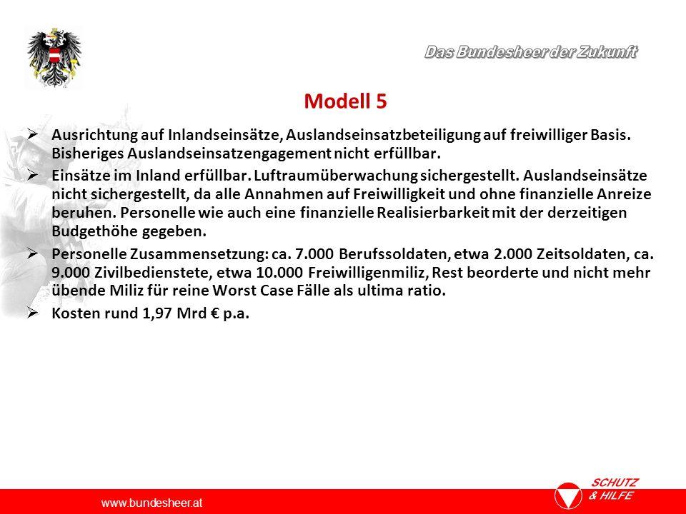 www.bundesheer.at Modell 5  Ausrichtung auf Inlandseinsätze, Auslandseinsatzbeteiligung auf freiwilliger Basis.