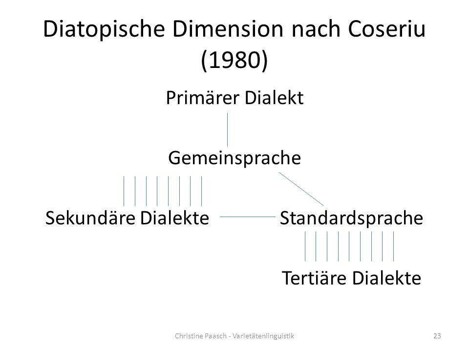 Diatopische Dimension nach Coseriu (1980) Primärer Dialekt Gemeinsprache Sekundäre DialekteStandardsprache Tertiäre Dialekte 23Christine Paasch - Vari