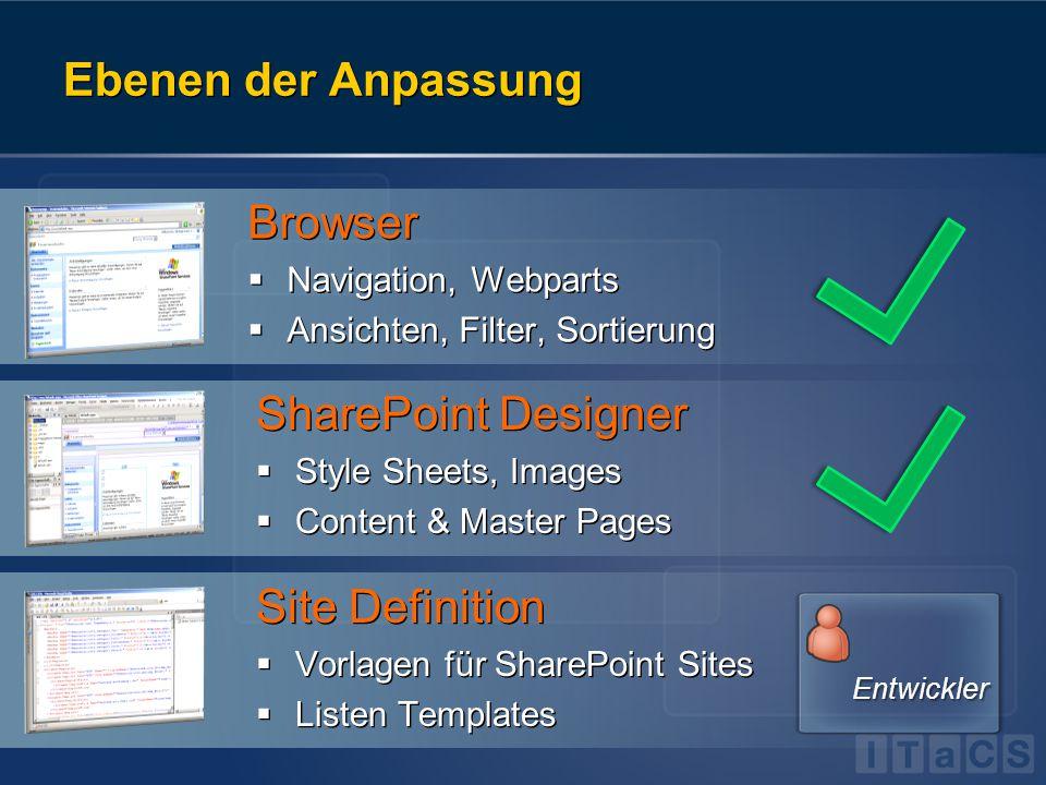 Ebenen der Anpassung Browser  Navigation, Webparts  Ansichten, Filter, Sortierung Browser  Navigation, Webparts  Ansichten, Filter, Sortierung Sha