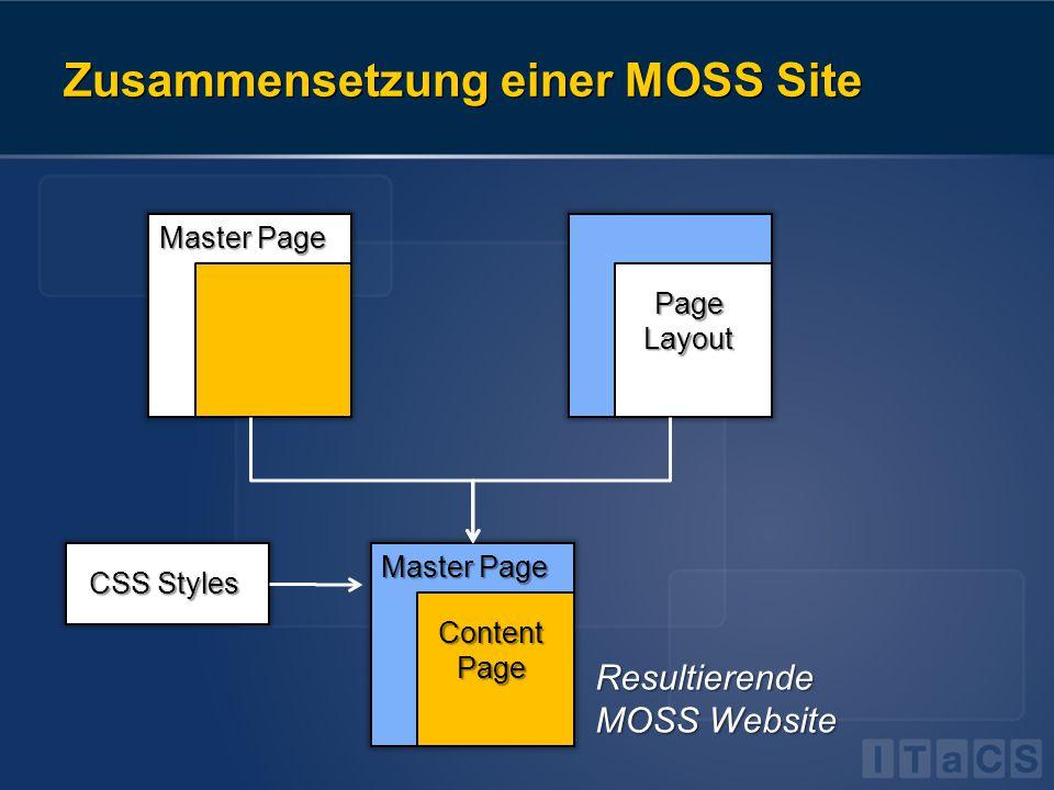 Zusammensetzung einer MOSS Site Resultierende MOSS Website Page Layout MasterPage Master Page CSS Styles