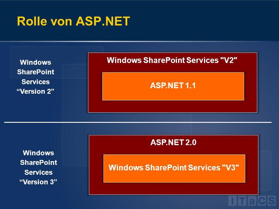 ASP.NET 2.0 in SharePoint  SharePoint 2007 basiert auf ASP.NET 2.0  Paser für.aspx-Seiten aus einer Datenbank  User Controls  Neue Webpart-Infrastruktur  Master Pages für Site-Vorlagen  Navigations-Infrastruktur  SharePoint 2007 basiert auf ASP.NET 2.0  Paser für.aspx-Seiten aus einer Datenbank  User Controls  Neue Webpart-Infrastruktur  Master Pages für Site-Vorlagen  Navigations-Infrastruktur