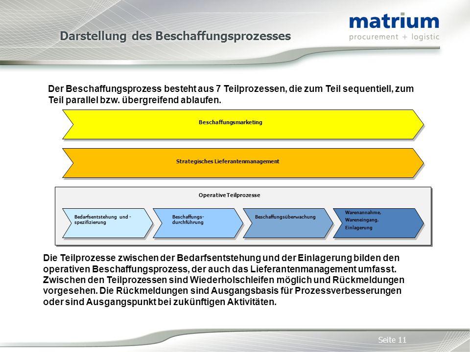 Darstellung des Beschaffungsprozesses Seite 11 Der Beschaffungsprozess besteht aus 7 Teilprozessen, die zum Teil sequentiell, zum Teil parallel bzw.