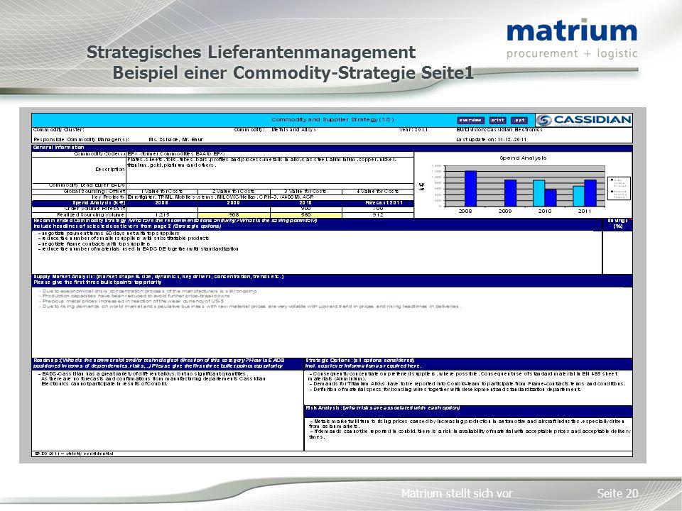 Matrium stellt sich vor Strategisches Lieferantenmanagement Beispiel einer Commodity-Strategie Seite1 Seite 20