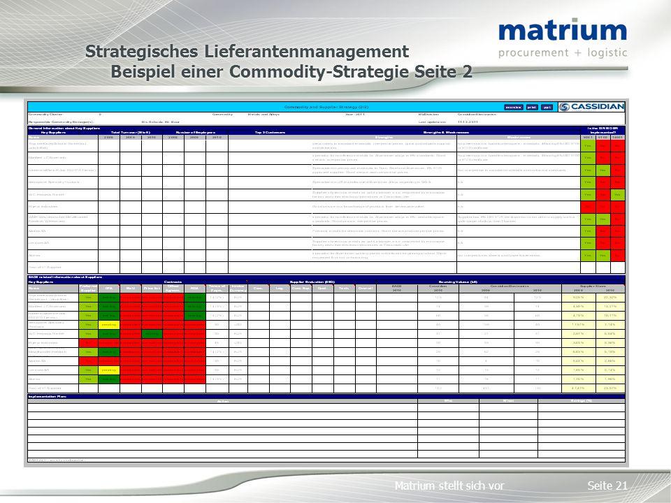 Matrium stellt sich vor Strategisches Lieferantenmanagement Beispiel einer Commodity-Strategie Seite 2 Seite 21