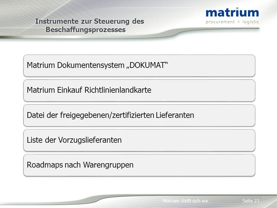 """Matrium stellt sich vor Instrumente zur Steuerung des Beschaffungsprozesses Seite 23 Matrium Dokumentensystem """"DOKUMAT Matrium Einkauf RichtlinienlandkarteDatei der freigegebenen/zertifizierten LieferantenListe der VorzugslieferantenRoadmaps nach Warengruppen"""