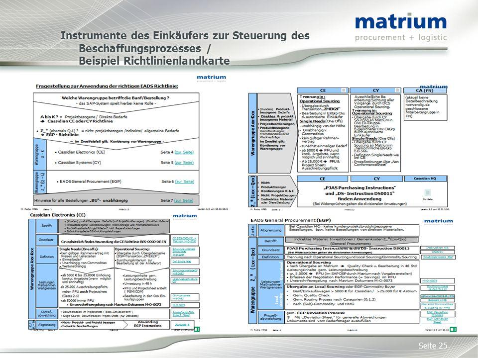 Instrumente des Einkäufers zur Steuerung des Beschaffungsprozesses / Beispiel Richtlinienlandkarte Seite 25
