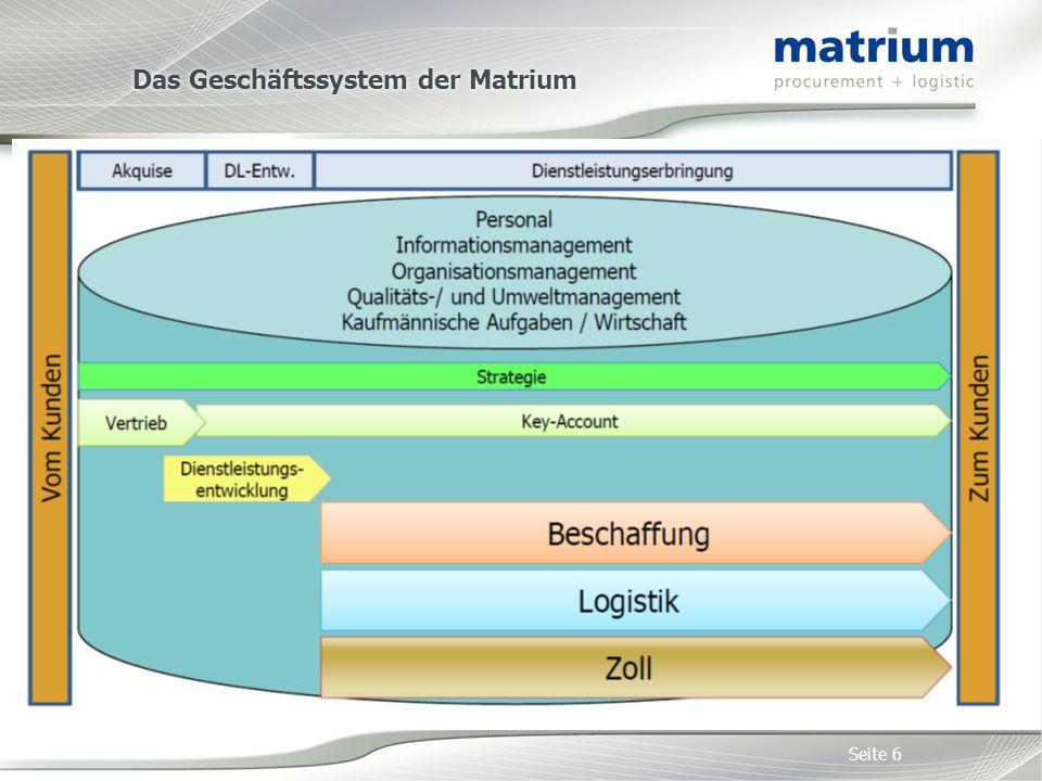 Das Geschäftssystem der Matrium Seite 6