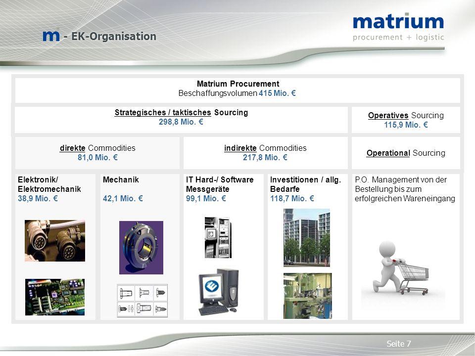 Matrium stellt sich vor Instrumente des Einkäufers zur Steuerung des Beschaffungsprozesses / Beispiel Roadmap Seite 28 Military Automotive Industrial Commercial DRAM SDRAM DDR FLASH SRAM MULTIPORT MRAM NVRAM Modules (MCM) MIXED MEMORY PROM EEPROM UV-EPROM OTP-EPROM Arrow Avnet Memec Avnet Silica EBV MSC Future Ineltek Protec other Alliance Memory Inc.N xx x Atmel Corporation.
