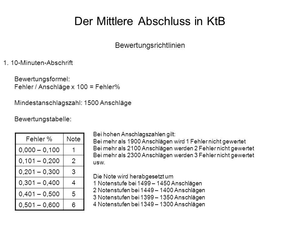 Der Mittlere Abschluss in KtB Bewertungsrichtlinien 1. 10-Minuten-Abschrift Bewertungsformel: Fehler / Anschläge x 100 = Fehler% Mindestanschlagszahl:
