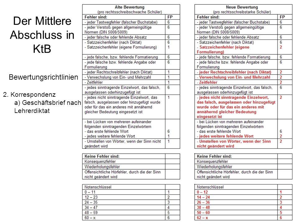 Der Mittlere Abschluss in KtB Bewertungsrichtlinien 2. Korrespondenz a) Geschäftsbrief nach Lehrerdiktat