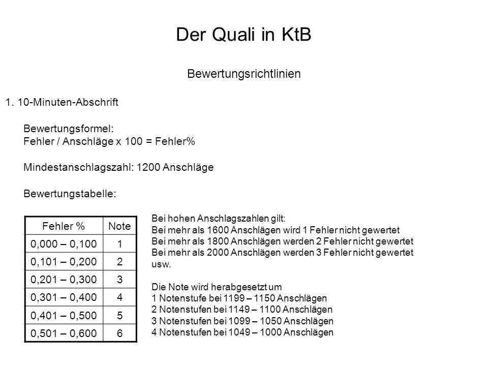 Der Quali in KtB Bewertungsrichtlinien 1. 10-Minuten-Abschrift Bewertungsformel: Fehler / Anschläge x 100 = Fehler% Mindestanschlagszahl: 1200 Anschlä