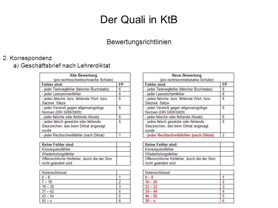 Der Quali in KtB Bewertungsrichtlinien 2. Korrespondenz a) Geschäftsbrief nach Lehrerdiktat