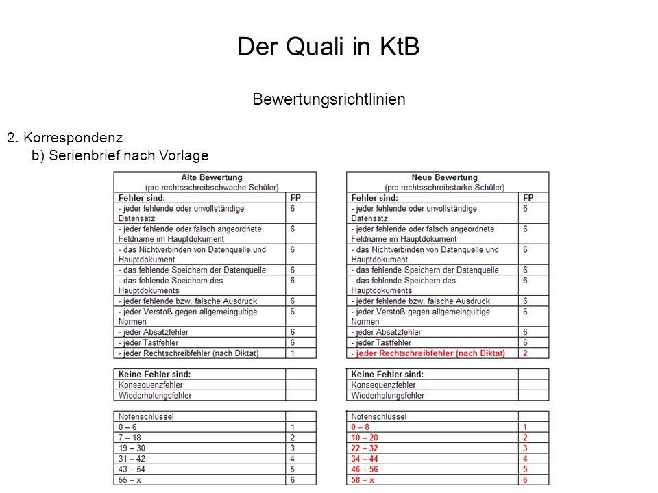 Der Quali in KtB Bewertungsrichtlinien 2. Korrespondenz b) Serienbrief nach Vorlage