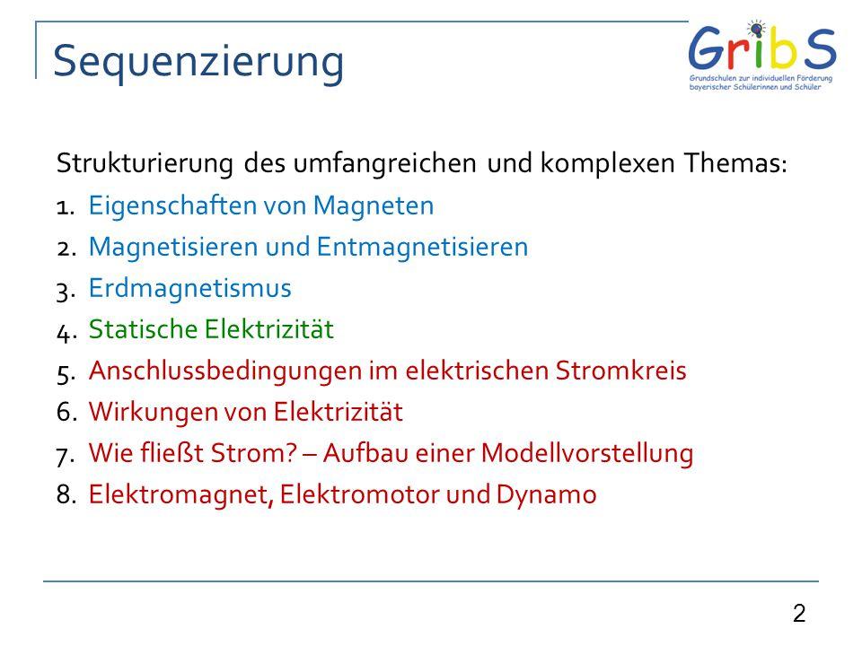 2 Sequenzierung Strukturierung des umfangreichen und komplexen Themas: 1.Eigenschaften von Magneten 2.Magnetisieren und Entmagnetisieren 3.Erdmagnetis