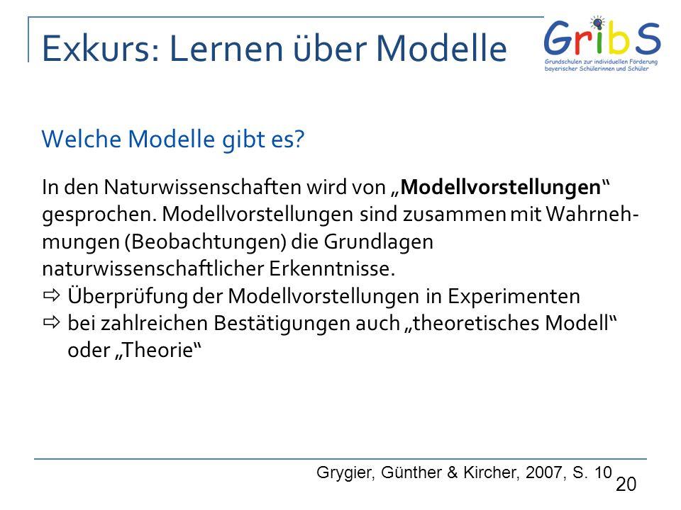 """20 Exkurs: Lernen über Modelle Welche Modelle gibt es? Grygier, Günther & Kircher, 2007, S. 10 In den Naturwissenschaften wird von """"Modellvorstellunge"""