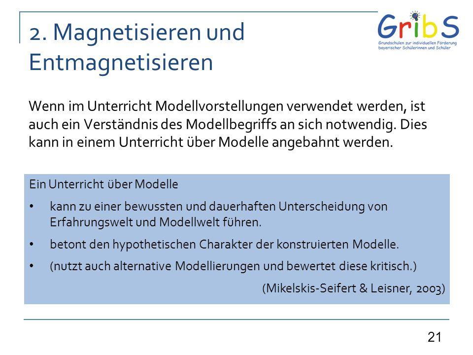 21 2. Magnetisieren und Entmagnetisieren Wenn im Unterricht Modellvorstellungen verwendet werden, ist auch ein Verständnis des Modellbegriffs an sich
