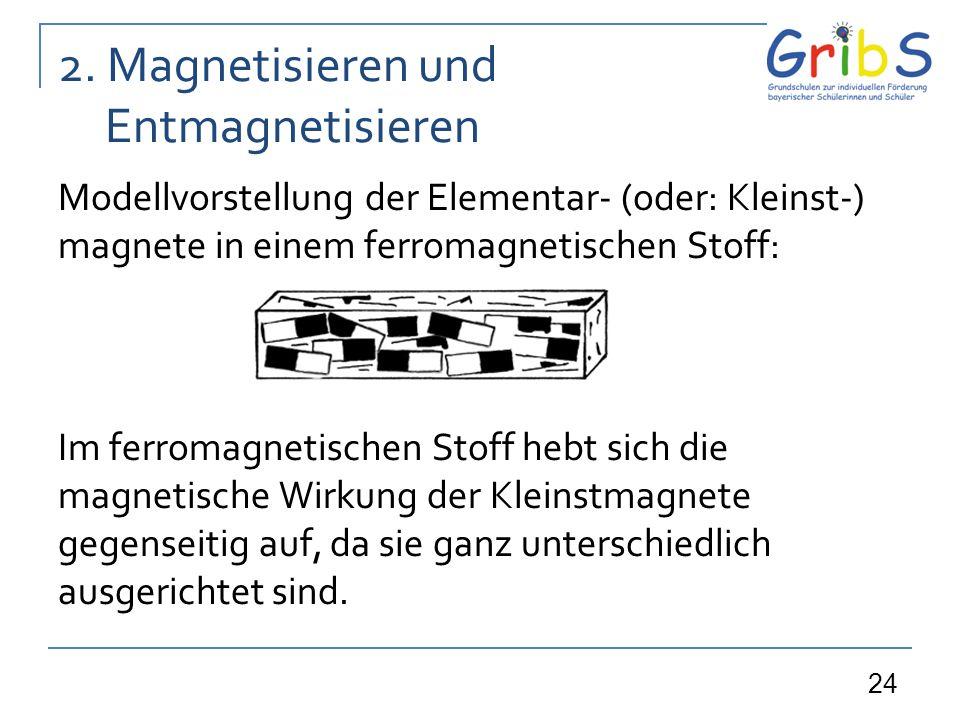 24 2. Magnetisieren und Entmagnetisieren Modellvorstellung der Elementar- (oder: Kleinst-) magnete in einem ferromagnetischen Stoff: Im ferromagnetisc