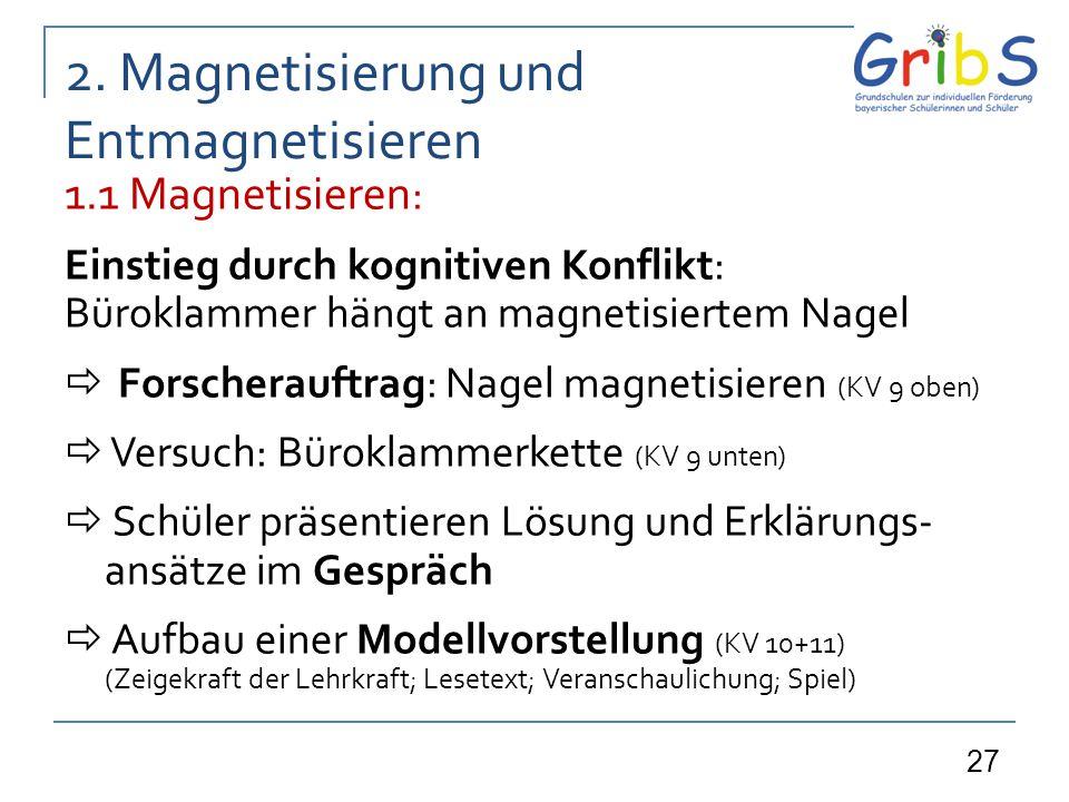 27 1.1 Magnetisieren : Einstieg durch kognitiven Konflikt: Büroklammer hängt an magnetisiertem Nagel  Forscherauftrag: Nagel magnetisieren (KV 9 oben