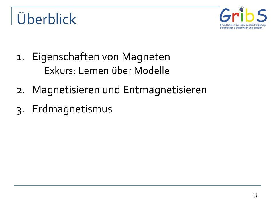 3 Überblick 1.Eigenschaften von Magneten Exkurs: Lernen über Modelle 2.Magnetisieren und Entmagnetisieren 3.Erdmagnetismus