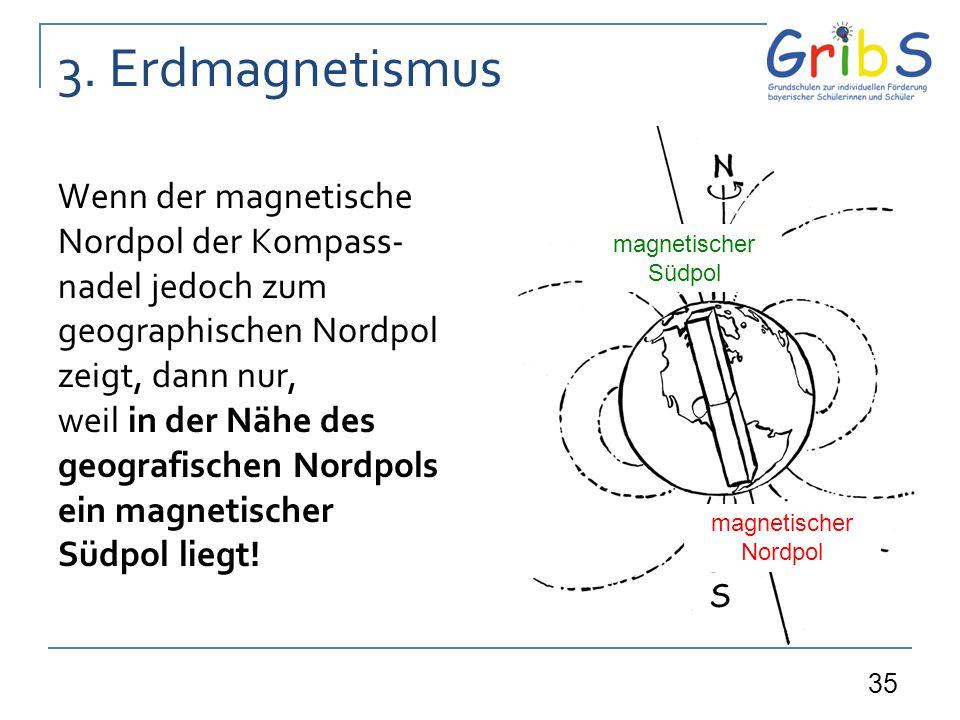 35 3. Erdmagnetismus Wenn der magnetische Nordpol der Kompass- nadel jedoch zum geographischen Nordpol zeigt, dann nur, weil in der Nähe des geografis