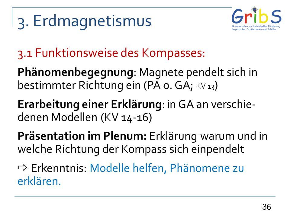 36 3.1 Funktionsweise des Kompasses: Phänomenbegegnung: Magnete pendelt sich in bestimmter Richtung ein (PA o. GA; KV 13 ) Erarbeitung einer Erklärung