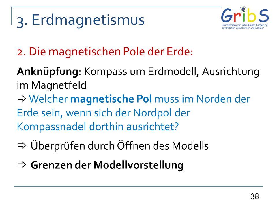 38 2. Die magnetischen Pole der Erde: Anknüpfung: Kompass um Erdmodell, Ausrichtung im Magnetfeld  Welcher magnetische Pol muss im Norden der Erde se