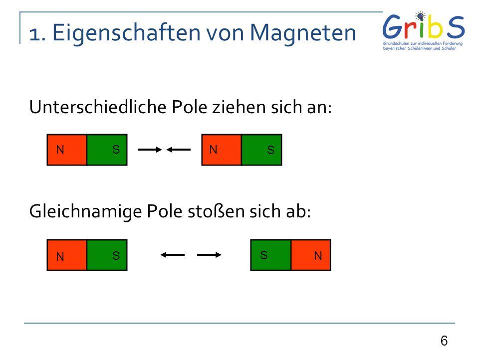 6 1. Eigenschaften von Magneten Unterschiedliche Pole ziehen sich an: Gleichnamige Pole stoßen sich ab: N S NS N SN S