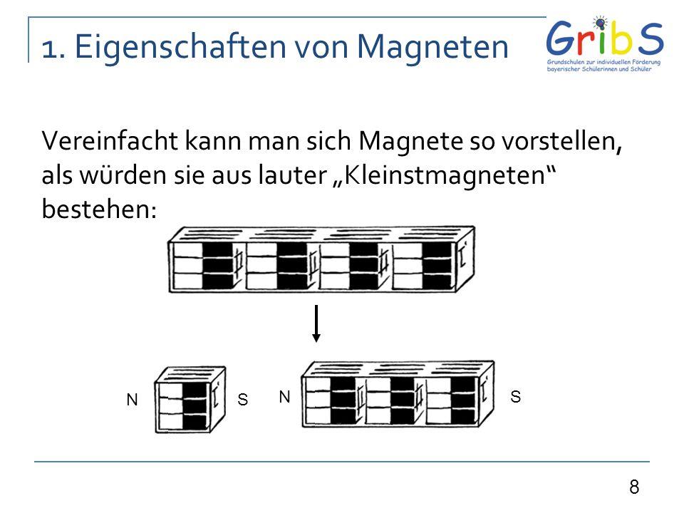 """8 1. Eigenschaften von Magneten Vereinfacht kann man sich Magnete so vorstellen, als würden sie aus lauter """"Kleinstmagneten"""" bestehen: SN SN"""