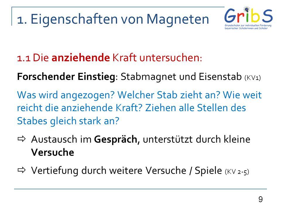9 1. Eigenschaften von Magneten 1.1 Die anziehende Kraft untersuchen : Forschender Einstieg: Stabmagnet und Eisenstab (KV1) Was wird angezogen? Welche