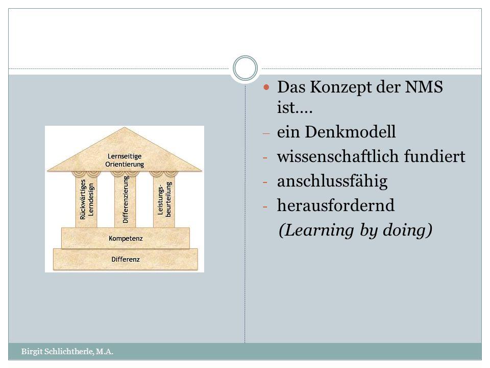 Das Konzept der NMS ist….  ein Denkmodell - wissenschaftlich fundiert - anschlussfähig - herausfordernd (Learning by doing) Birgit Schlichtherle, M.A