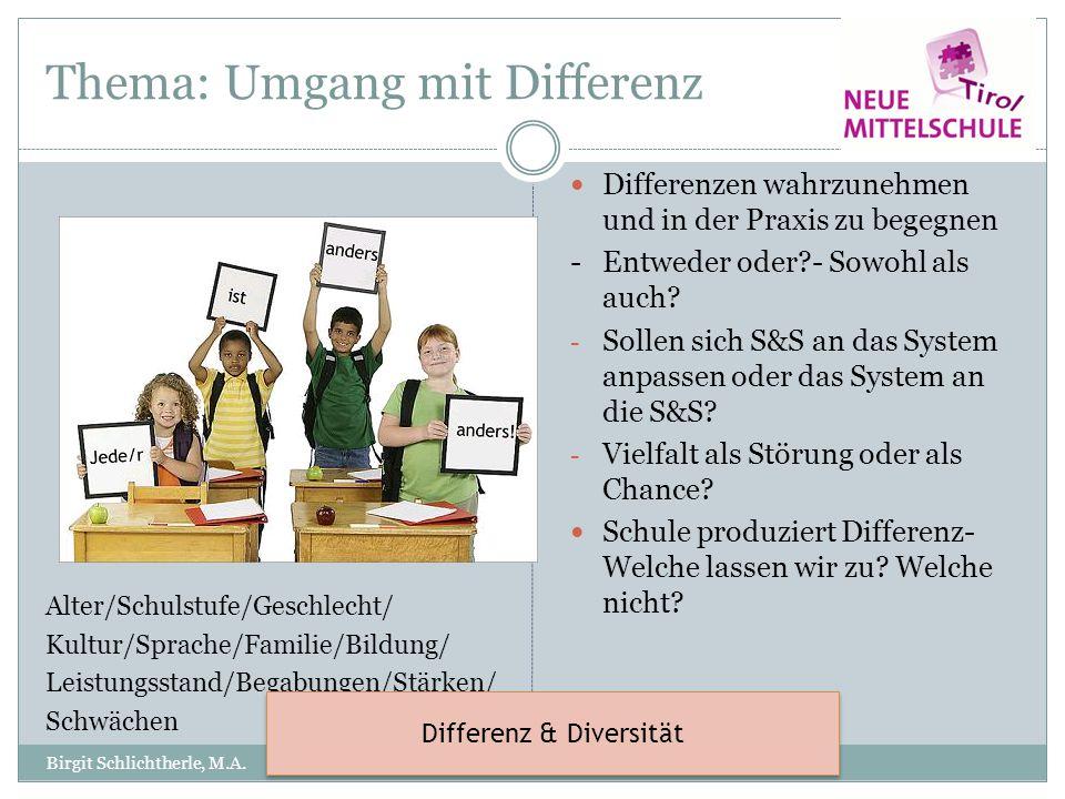 Thema: Umgang mit Differenz Alter/Schulstufe/Geschlecht/ Kultur/Sprache/Familie/Bildung/ Leistungsstand/Begabungen/Stärken/ Schwächen Differenzen wahr