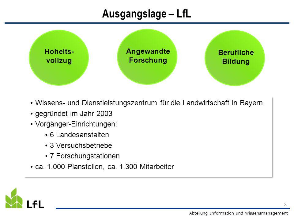 Abteilung Information und Wissensmanagement 3 Ausgangslage – LfL Angewandte Forschung Hoheits- vollzug Berufliche Bildung Wissens- und Dienstleistungszentrum für die Landwirtschaft in Bayern gegründet im Jahr 2003 Vorgänger-Einrichtungen: 6 Landesanstalten 3 Versuchsbetriebe 7 Forschungstationen ca.