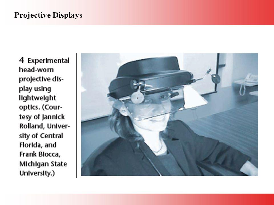 Projective Displays