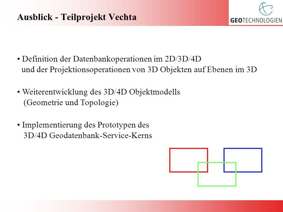 Ausblick - Teilprojekt Vechta Implementierung des Prototypen des 3D/4D Geodatenbank-Service-Kerns Weiterentwicklung des 3D/4D Objektmodells (Geometrie und Topologie) Definition der Datenbankoperationen im 2D/3D/4D und der Projektionsoperationen von 3D Objekten auf Ebenen im 3D