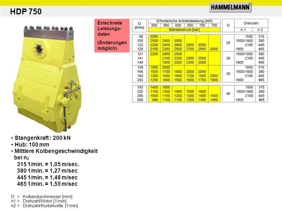 ® HDP 750 Stangenkraft : 200 kN Hub: 100 mm Mittlere Kolbengeschwindigkeit bei n 2 315 1/min. = 1,05 m/sec. 380 1/min. = 1,27 m/sec 445 1/min. = 1,48