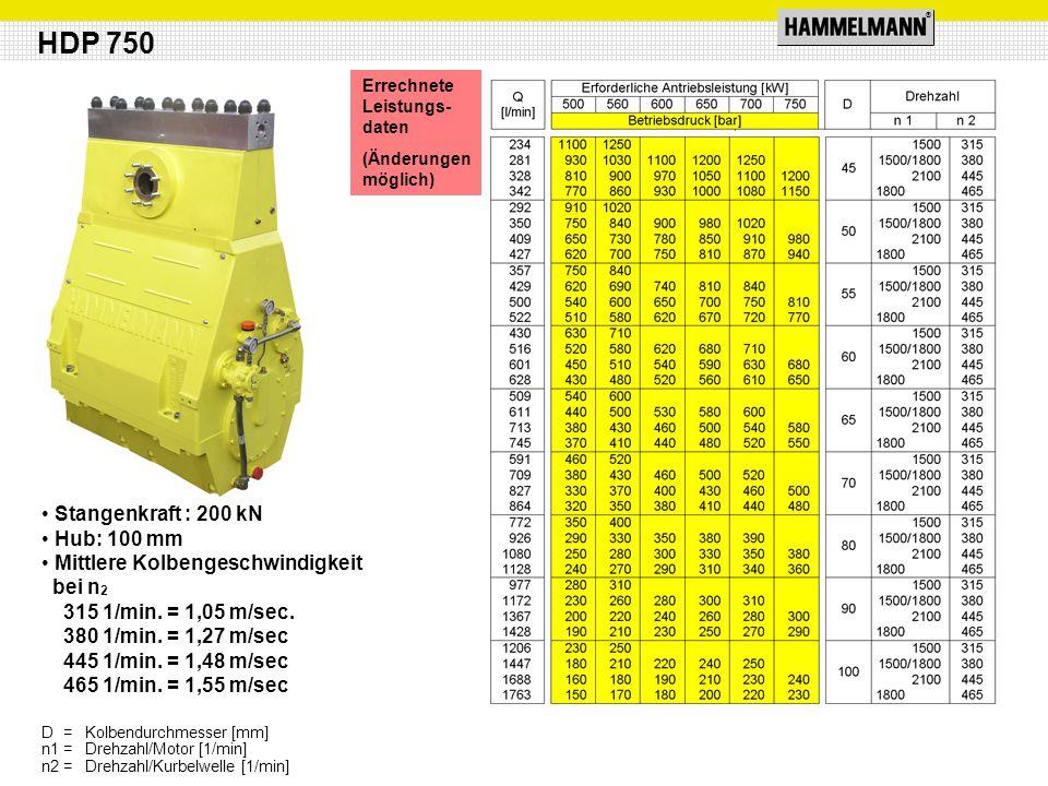 ® HDP 750 Stangenkraft : 200 kN Hub: 100 mm Mittlere Kolbengeschwindigkeit bei n 2 315 1/min.