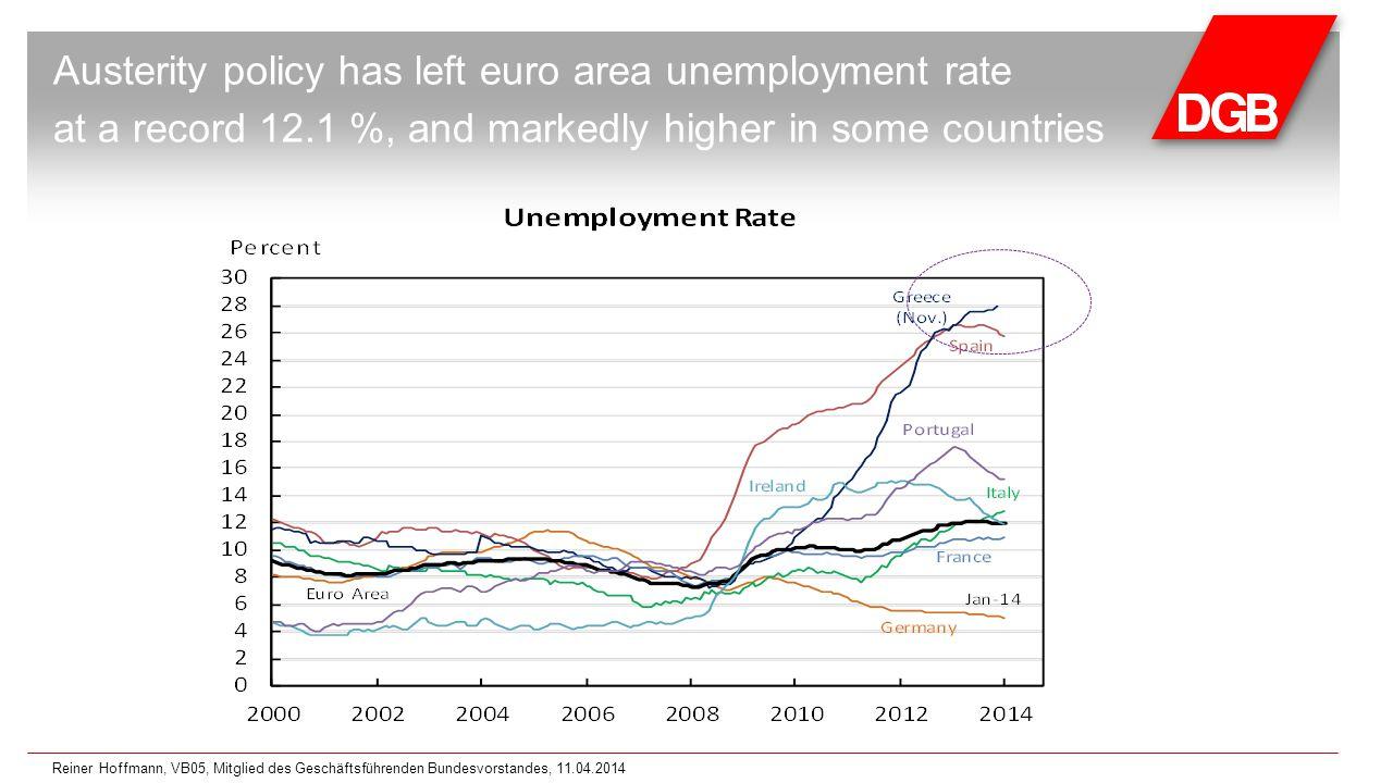 Macroeconomic effects (additional, longer-term avaerage) Multiplier1.2 Minimum 1.5 maximum GDP (EUR, billion) 312390 Full-time Jobs (million) 7.2 to 8.89 to 11 Tax revenue (EUR, billion) 83104 Social security contributions (EUR, billion) 4556 Savings in unemployment benefit expenditure (EUR, billion) 1620 Savings in fossil fuel imports (EUR, billion) 300 Reiner Hoffmann, VB05, Mitglied des Geschäftsführenden Bundesvorstandes, 11.04.2014
