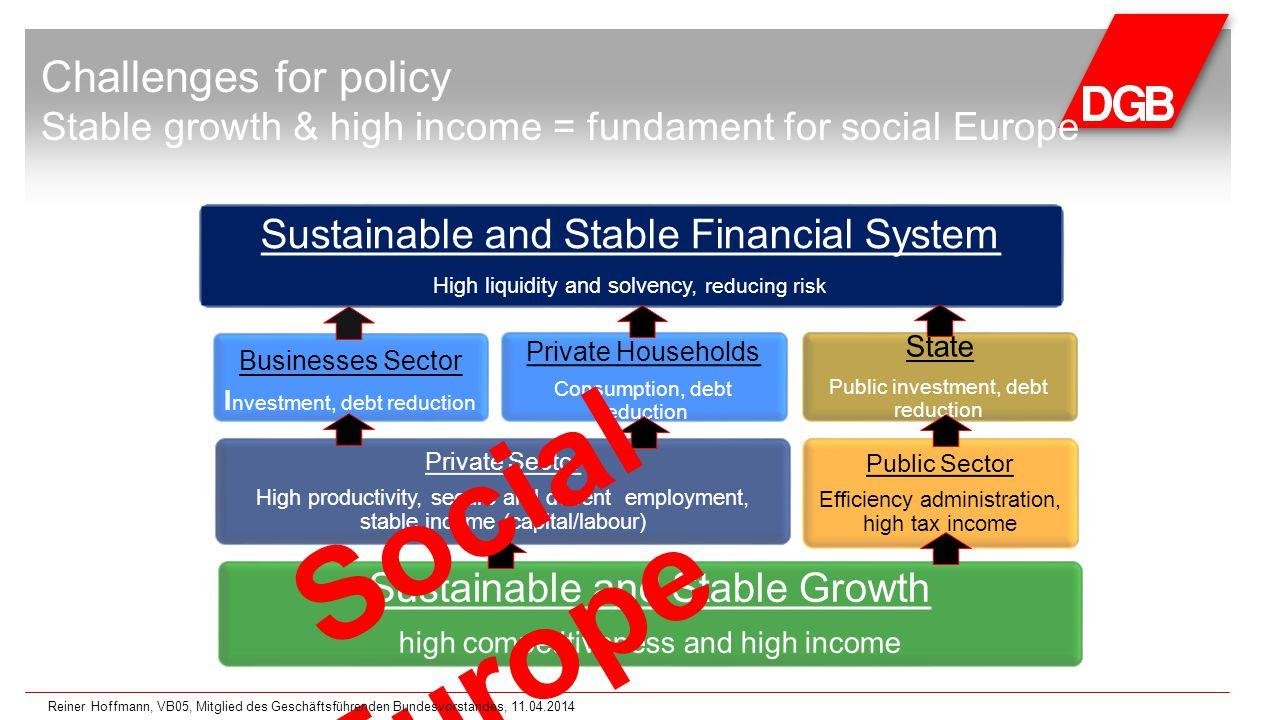 2.ETUC Investment Plan: Making Economy of Tomorrow Reiner Hoffmann, VB05, Mitglied des Geschäftsführenden Bundesvorstandes, 11.04.2014