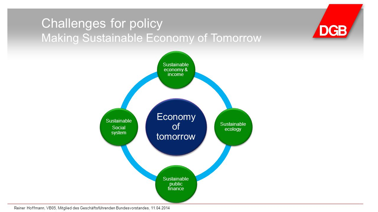 Challenges for policy Making Sustainable Economy of Tomorrow Economy of tomorrow Sustainable economy & income Sustainable ecology Sustainable public finance Sustainable Social system Reiner Hoffmann, VB05, Mitglied des Geschäftsführenden Bundesvorstandes, 11.04.2014