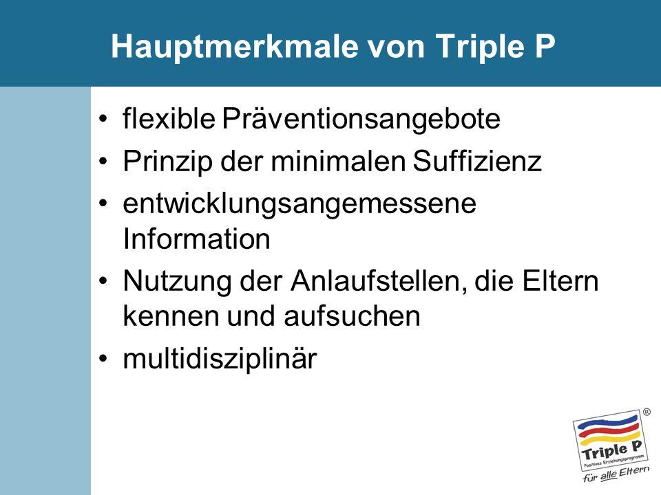 Hauptmerkmale von Triple P flexible Präventionsangebote Prinzip der minimalen Suffizienz entwicklungsangemessene Information Nutzung der Anlaufstellen