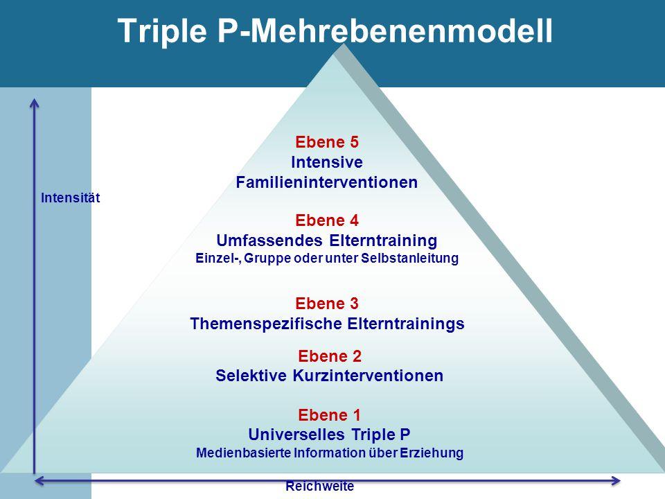 Triple P-Mehrebenenmodell Ebene 5 Intensive Familieninterventionen Ebene 1 Universelles Triple P Medienbasierte Information über Erziehung Ebene 3 The