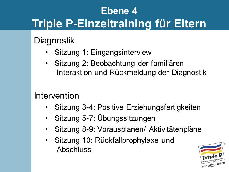 Diagnostik Sitzung 1: Eingangsinterview Sitzung 2: Beobachtung der familiären Interaktion und Rückmeldung der Diagnostik Intervention Sitzung 3-4: Pos