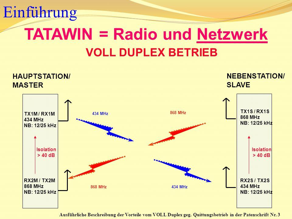 TATAWIN = Radio und Netzwerk Ausführliche Beschreibung in den Patenschriften 3, 4 und 5 Einführung