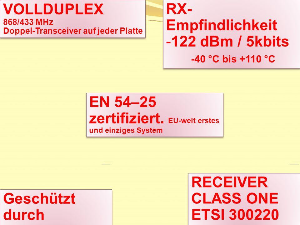VOLLDUPLEX 868/433 MHz Doppel-Transceiver auf jeder Platte VOLLDUPLEX 868/433 MHz Doppel-Transceiver auf jeder Platte RECEIVER CLASS ONE ETSI 300220 RX- Empfindlichkeit -122 dBm / 5kbits -40 °C bis +110 °C RX- Empfindlichkeit -122 dBm / 5kbits -40 °C bis +110 °C Geschützt durch 6 Patente Geschützt durch 6 Patente EN 54–25 zertifiziert.