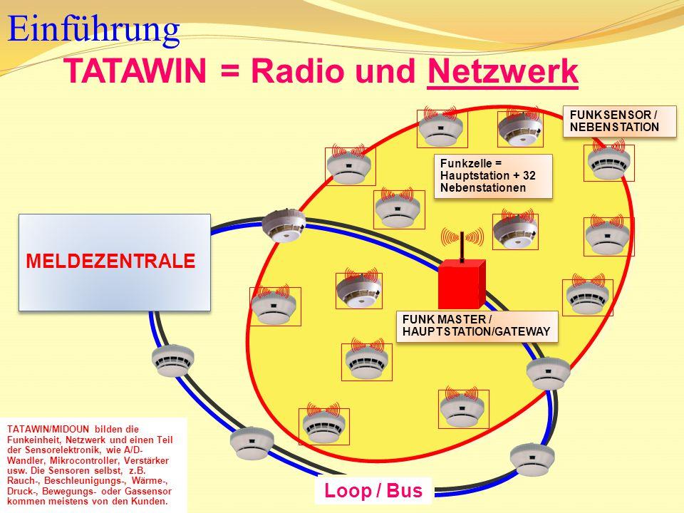 TATAWIN = Radio und Netzwerk Loop / Bus Funkzelle = Hauptstation + 32 Nebenstationen FUNK MASTER / HAUPTSTATION/GATEWAY FUNK MASTER / HAUPTSTATION/GATEWAY FUNKSENSOR / NEBENSTATION FUNKSENSOR / NEBENSTATION MELDEZENTRALE Einführung TATAWIN/MIDOUN bilden die Funkeinheit, Netzwerk und einen Teil der Sensorelektronik, wie A/D- Wandler, Mikrocontroller, Verstärker usw.