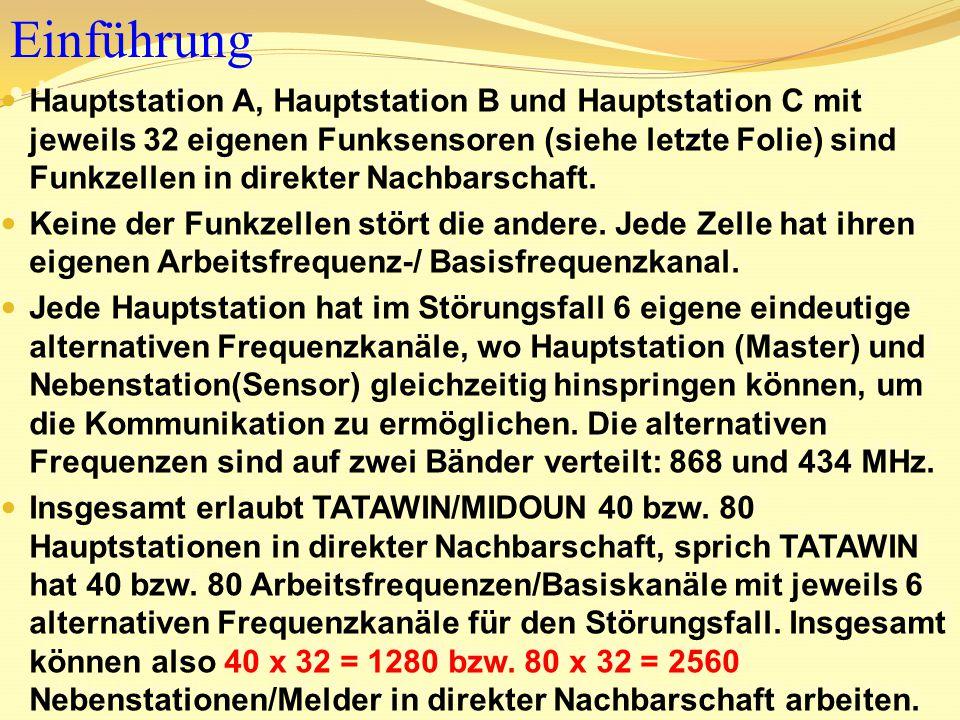 TATAWIN = Radio und Netzwerk MA A5 A4 A3 A1 A8 A2 A7 Funkzelle A Hauptstation MA MC C5 C8 C3 C1 C4 C2 C6 C7 MB B5 B3 B2 B1 B8 B4 B7 B6 Funkzelle C Hauptstation MC Funkzelle B Hauptstation MB Einführung A6