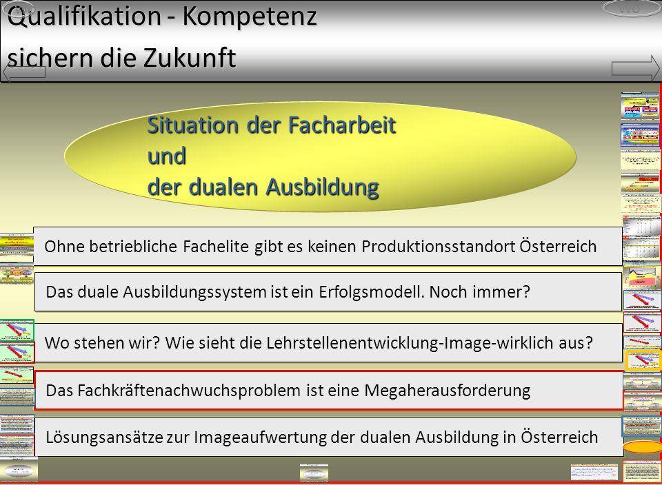 Qualifikation - Kompetenz sichern die Zukunft Situation der Facharbeit und der dualen Ausbildung Ohne betriebliche Fachelite gibt es keinen Produktionsstandort Österreich Das duale Ausbildungssystem ist ein Erfolgsmodell.
