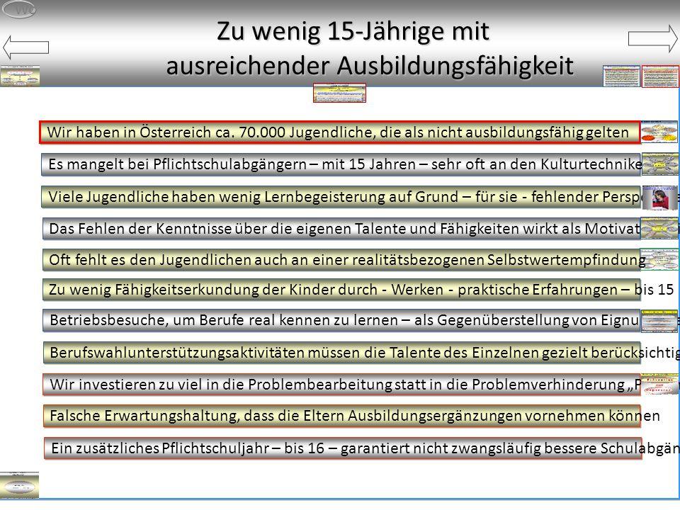 Zu wenig 15-Jährige mit ausreichender Ausbildungsfähigkeit Zu wenig 15-Jährige mit ausreichender Ausbildungsfähigkeit Wir haben in Österreich ca.