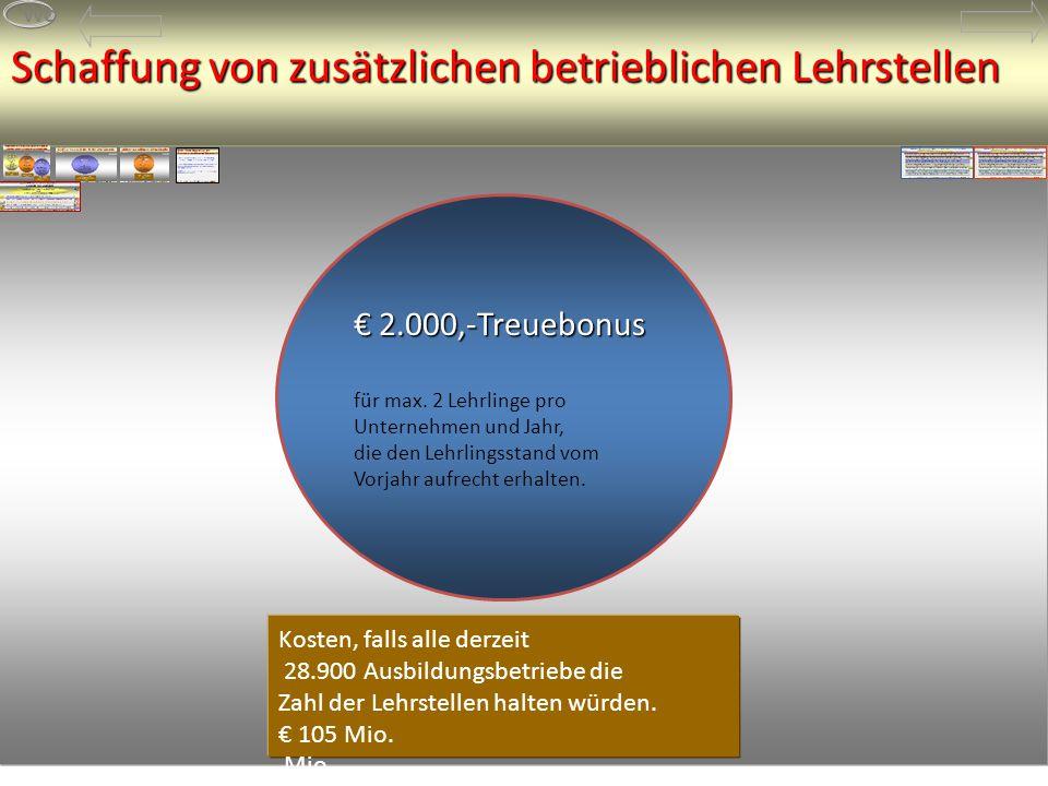 € 2.000,-Treuebonus € 2.000,-Treuebonus für max.