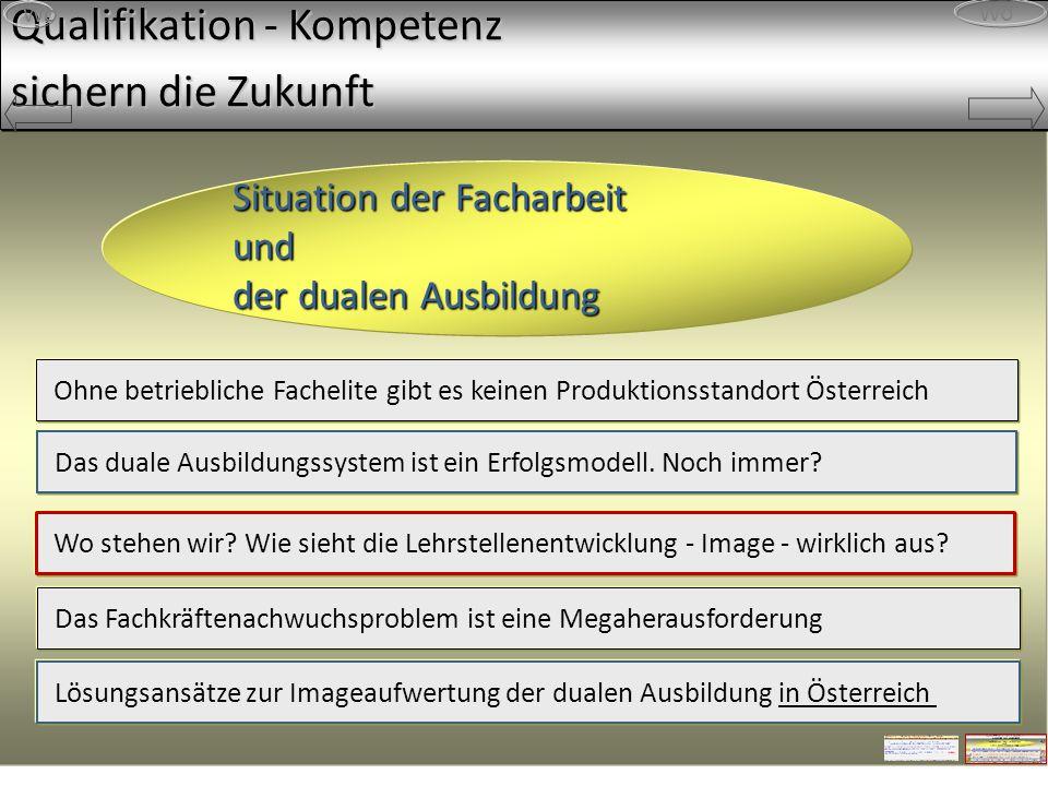 Qualifikation - Kompetenz sichern die Zukunft Ohne betriebliche Fachelite gibt es keinen Produktionsstandort Österreich Das duale Ausbildungssystem ist ein Erfolgsmodell.